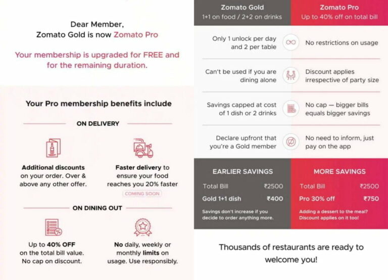 How to get Zomato Pro