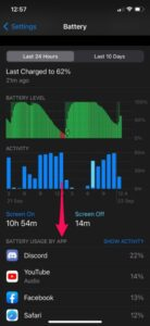 How to fix iOS 14's issue of battery draining